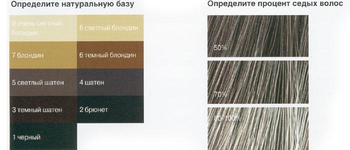 Цвета натуральных пигменты волоса